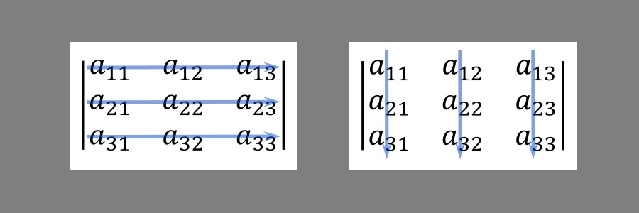 Row And Column Major Ordering